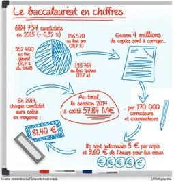 Dissertation Definition Francais